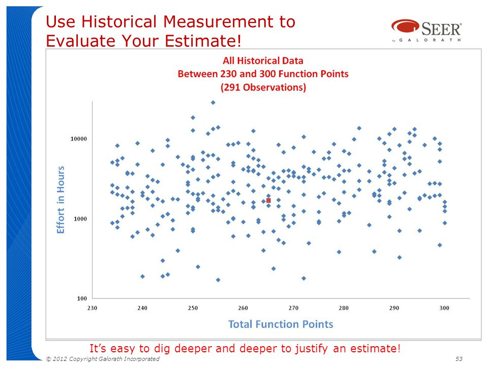 Use Historical Measurement to Evaluate Your Estimate! Its easy to dig deeper and deeper to justify an estimate! © 2012 Copyright Galorath Incorporated