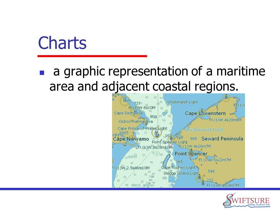Charts a graphic representation of a maritime area and adjacent coastal regions.