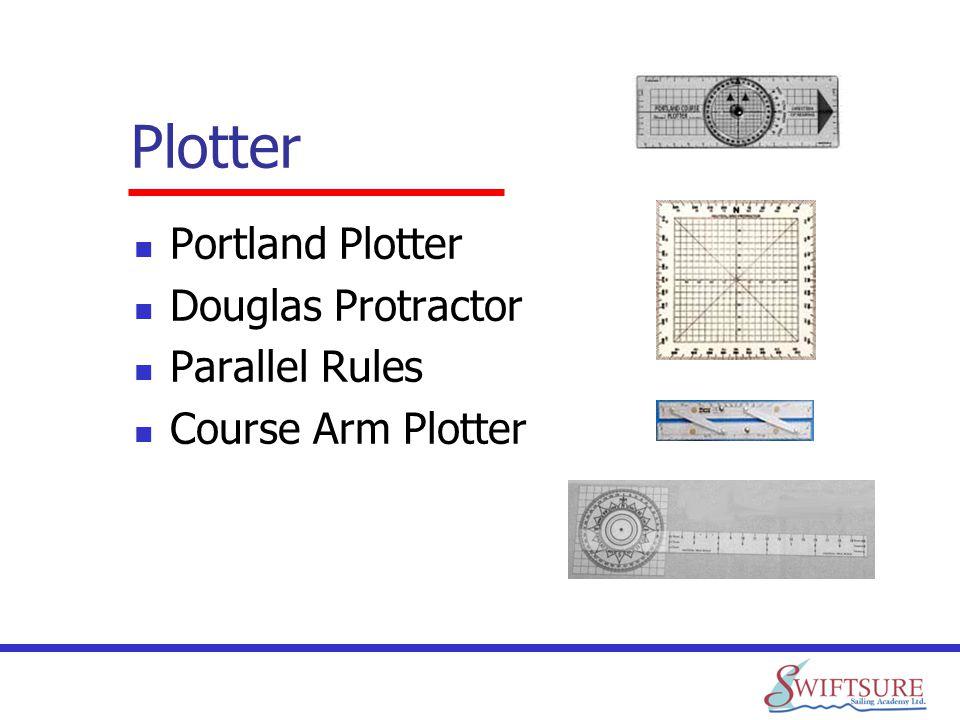 Plotter Portland Plotter Douglas Protractor Parallel Rules Course Arm Plotter
