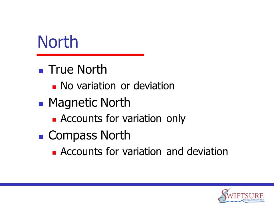 North True North No variation or deviation Magnetic North Accounts for variation only Compass North Accounts for variation and deviation