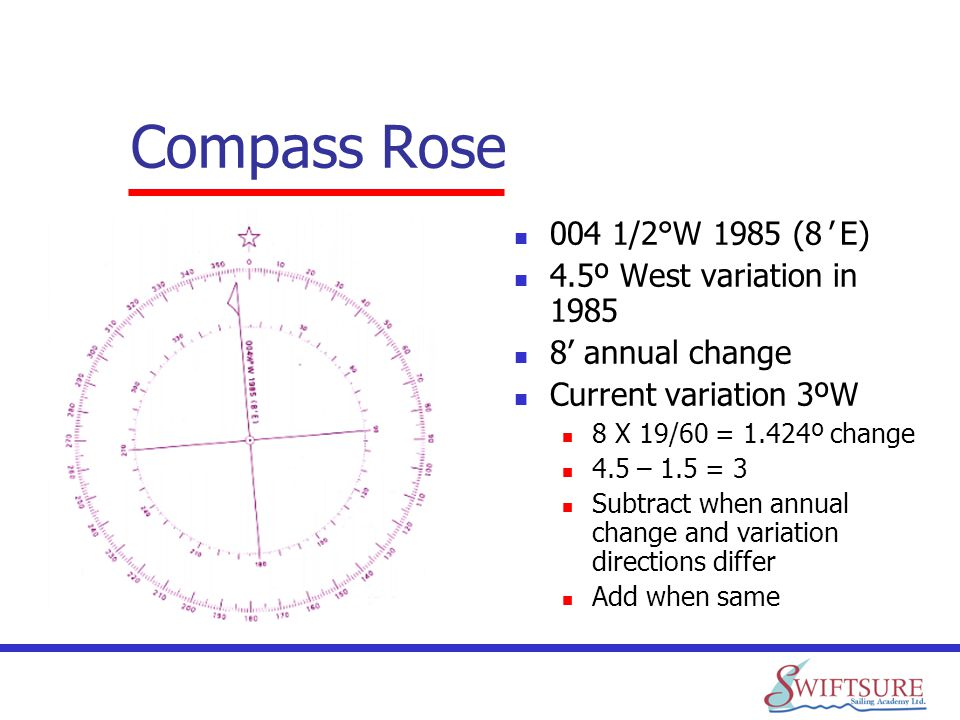 Compass Rose 004 1/2°W 1985 (8' E) 4.5º West variation in 1985 8 annual change Current variation 3ºW 8 X 19/60 = 1.424º change 4.5 – 1.5 = 3 Subtract