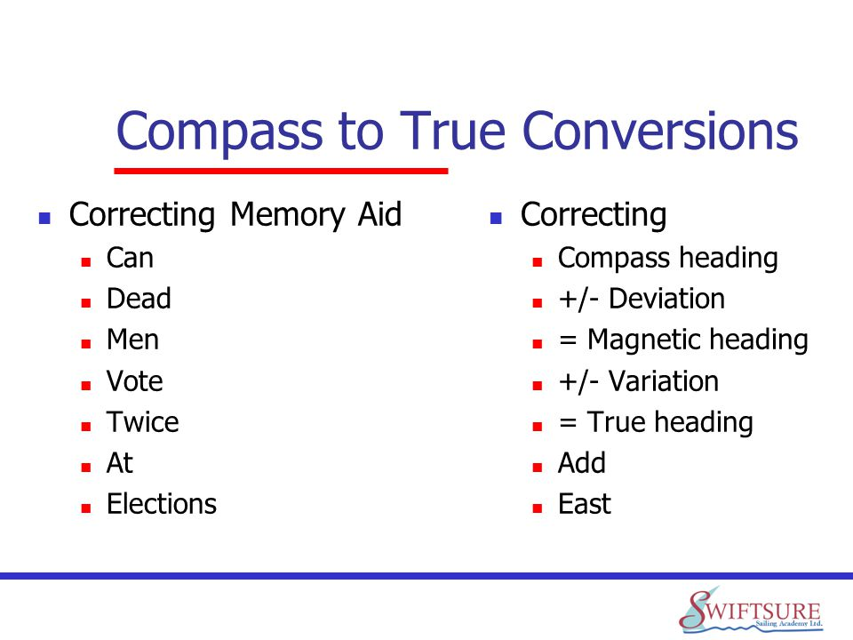 Compass to True Conversions Correcting Memory Aid Can Dead Men Vote Twice At Elections Correcting Compass heading +/- Deviation = Magnetic heading +/-