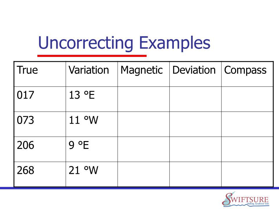 Uncorrecting Examples TrueVariationMagneticDeviationCompass 01713 °E 07311 °W 2069 °E 26821 °W