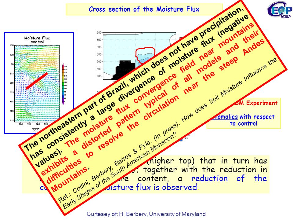 Control Run Mean Moisture Flux Reduced SM Experiment Anomalies with respect to control Cross section of the Moisture Flux A deeper boundary layer (higher top) that in turn has associated a higher LLJ; together with the reduction in atmospheric moisture content, a reduction of the convergence of moisture flux is observed.