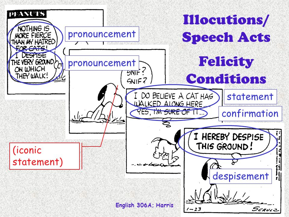 English 306A; Harris 23 Illocutions/ Speech Acts pronouncement statement confirmation despisement (iconic statement) Felicity Conditions