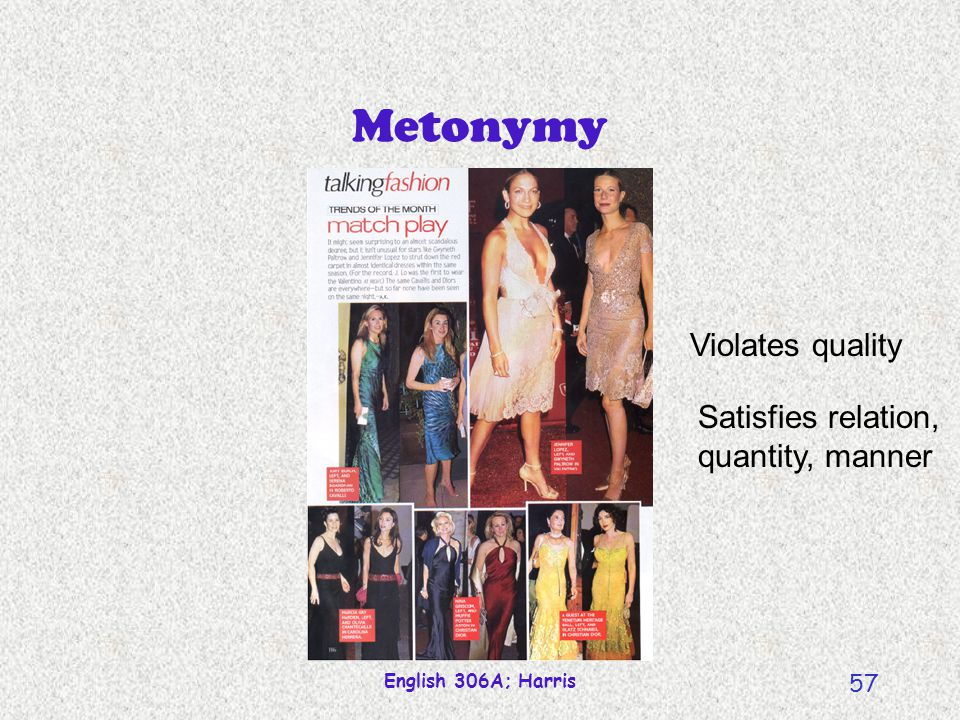 English 306A; Harris 57 Metonymy Violates quality Satisfies relation, quantity, manner