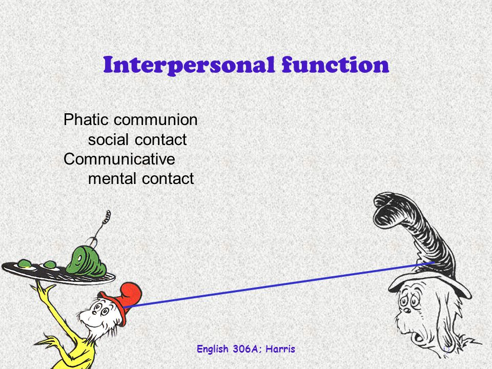 English 306A; Harris 9 Phatic communion social contact Communicative mental contact Interpersonal function
