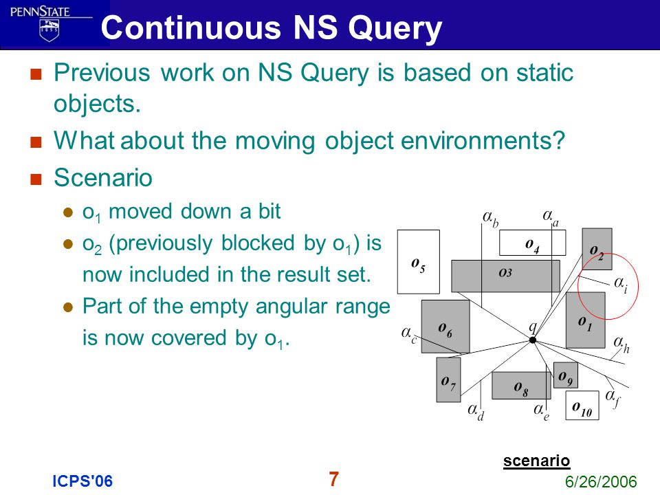 6/26/2006 7 ICPS'06 Previous work on NS Query is based on static objects. What about the moving object environments? Scenario o 1 moved down a bit o 2