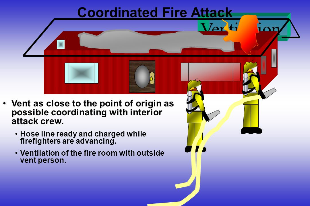 Ventilation Coordinated Fire Attack Vent as close to the point of origin as possible coordinating with interior attack crew. Hose line ready and charg