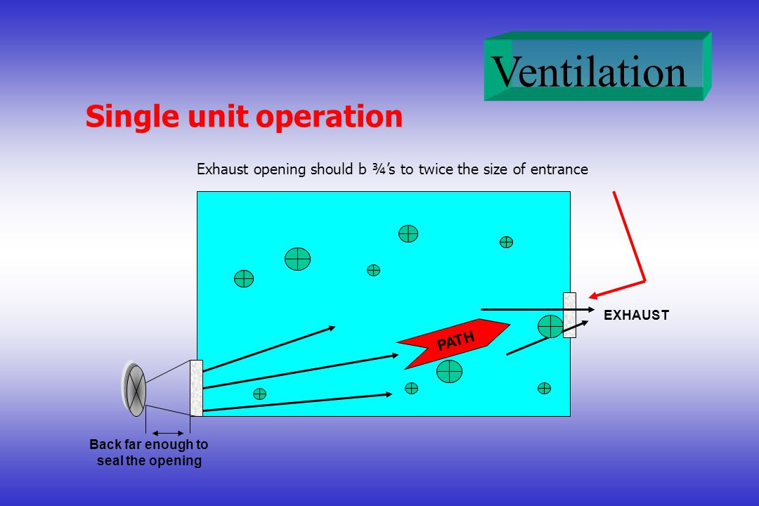 Ventilation Back far enough to seal the opening PATH EXHAUST Single unit operation Exhaust opening should b ¾s to twice the size of entrance