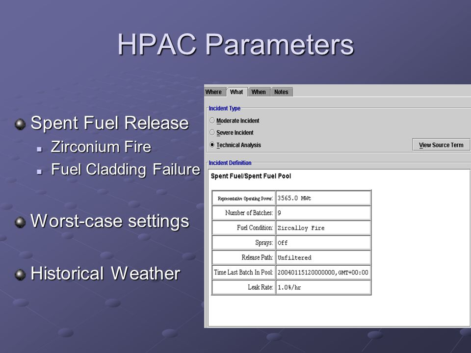 HPAC Parameters Spent Fuel Release Zirconium Fire Zirconium Fire Fuel Cladding Failure Fuel Cladding Failure Worst-case settings Historical Weather