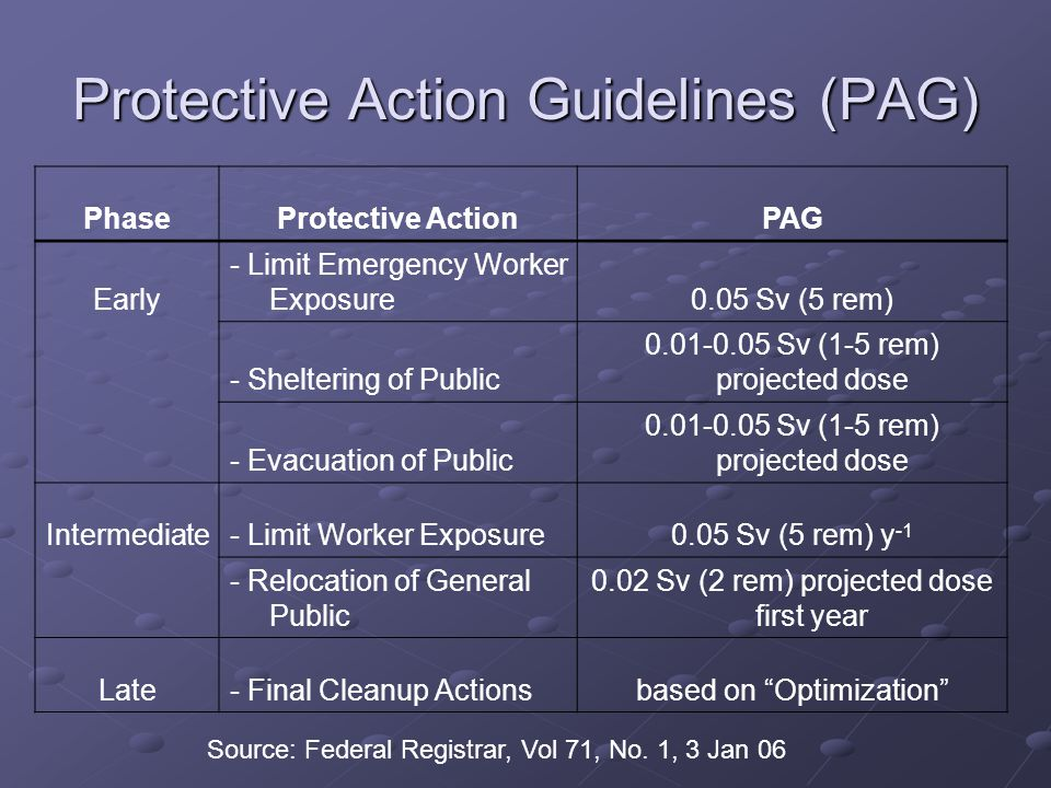 Protective Action Guidelines (PAG) PhaseProtective ActionPAG Early - Limit Emergency Worker Exposure0.05 Sv (5 rem) - Sheltering of Public 0.01-0.05 S