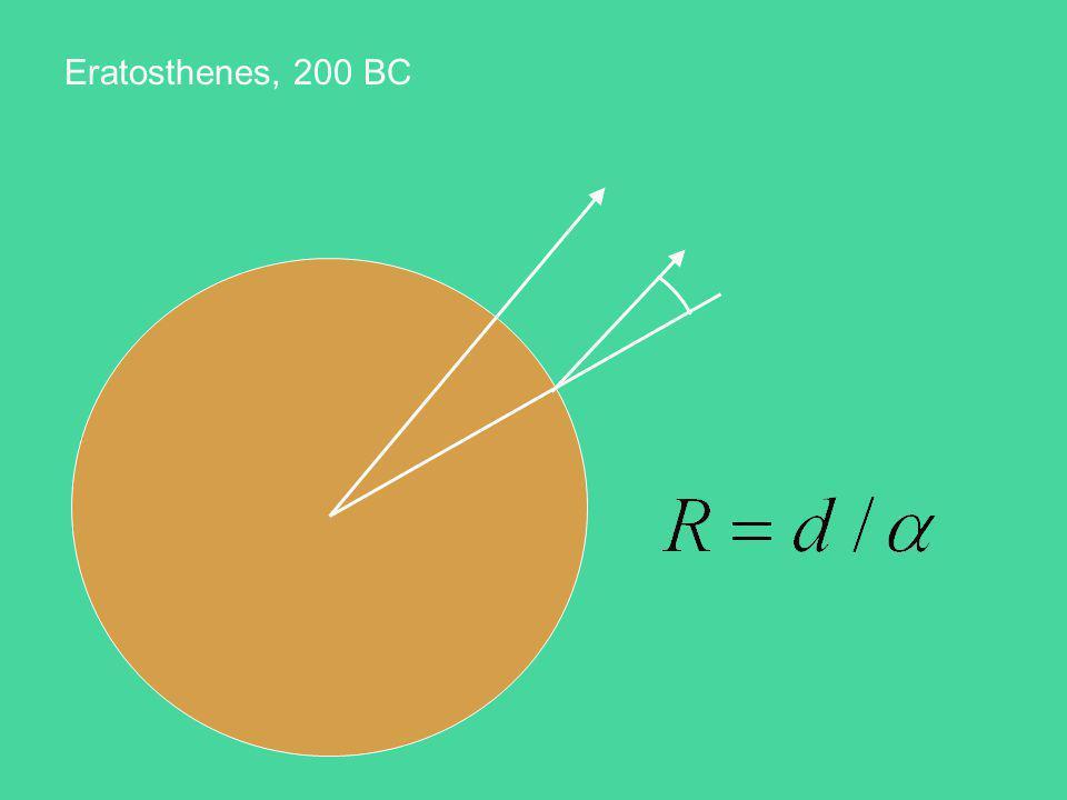 Eratosthenes, 200 BC