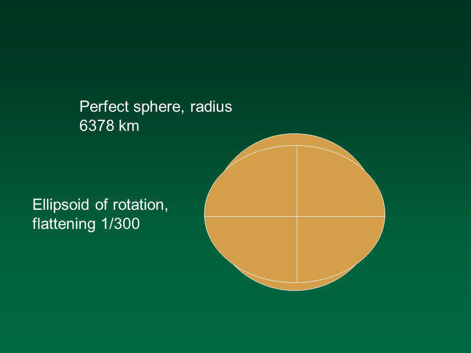 Perfect sphere, radius 6378 km Ellipsoid of rotation, flattening 1/300