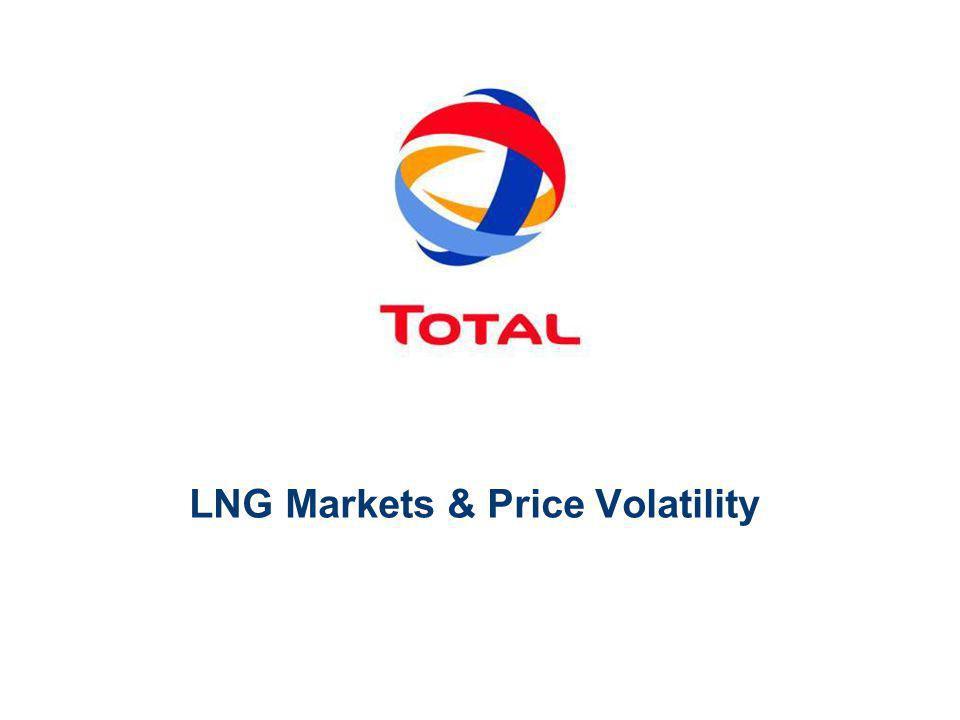 LNG Markets & Price Volatility