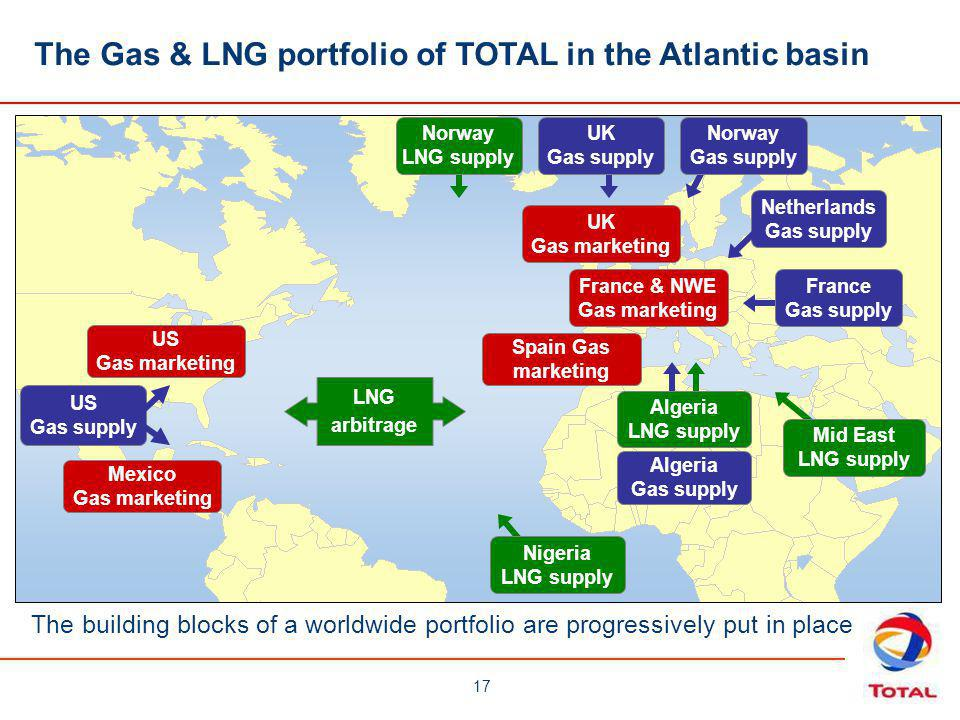 17 The Gas & LNG portfolio of TOTAL in the Atlantic basin France & NWE Gas marketing Norway Gas supply France Gas supply Spain Gas marketing UK Gas marketing US Gas marketing Mexico Gas marketing Mid East LNG supply Nigeria LNG supply Algeria Gas supply Algeria LNG supply Netherlands Gas supply US Gas supply LNG arbitrage Norway LNG supply UK Gas supply The building blocks of a worldwide portfolio are progressively put in place