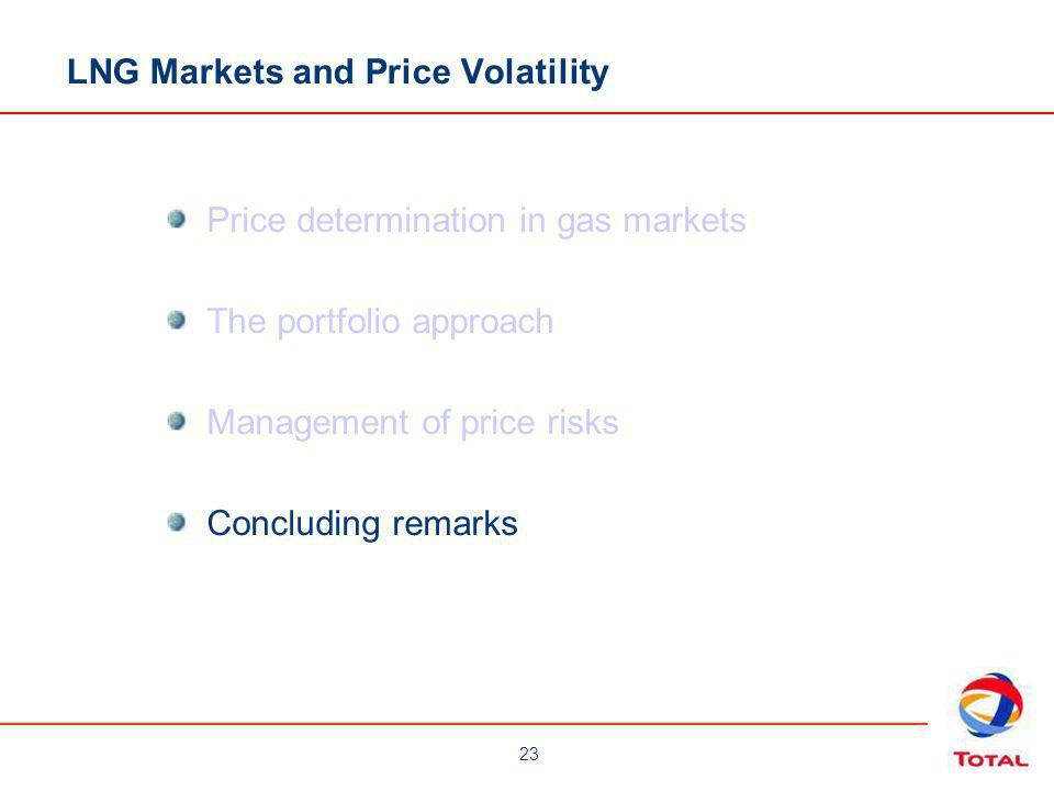 23 Price determination in gas markets The portfolio approach Management of price risks Concluding remarks LNG Markets and Price Volatility