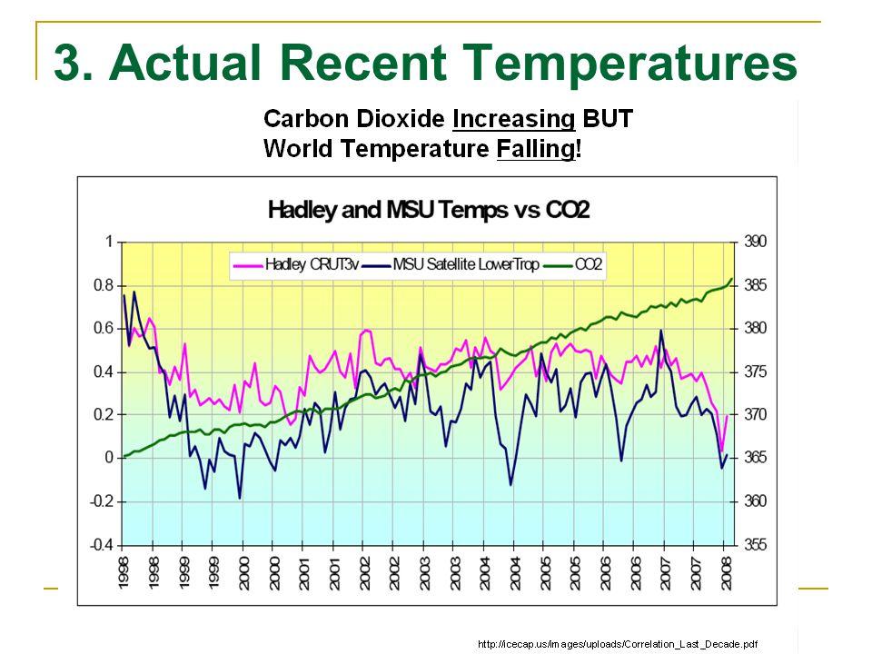 3. Actual Recent Temperatures