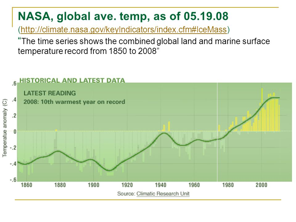 NASA, global ave. temp, as of 05.19.08 (http://climate.nasa.gov/keyIndicators/index.cfm#IceMass) The time series shows the combined global land and ma