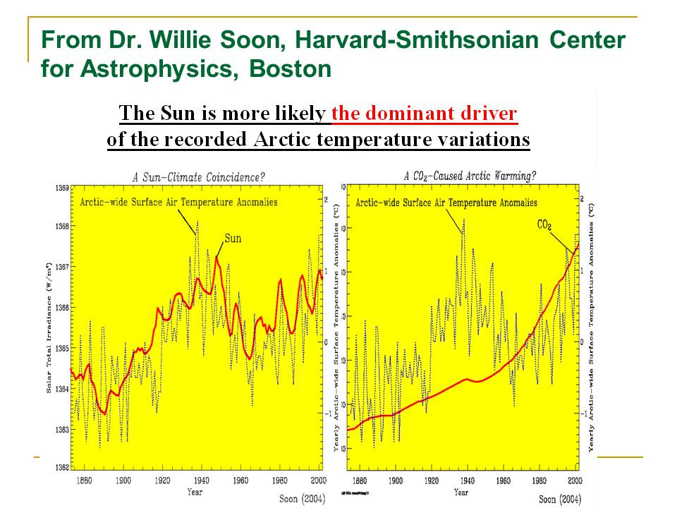 From Dr. Willie Soon, Harvard-Smithsonian Center for Astrophysics, Boston