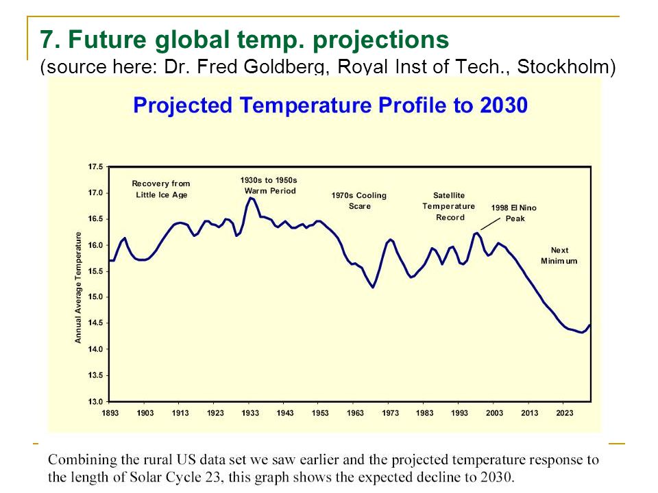 7. Future global temp. projections (source here: Dr. Fred Goldberg, Royal Inst of Tech., Stockholm)