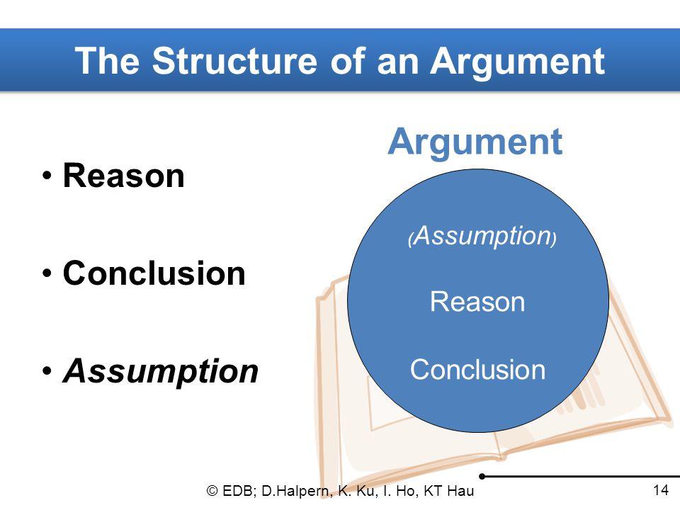 © EDB; D.Halpern, K. Ku, I. Ho, KT Hau 13 Argument