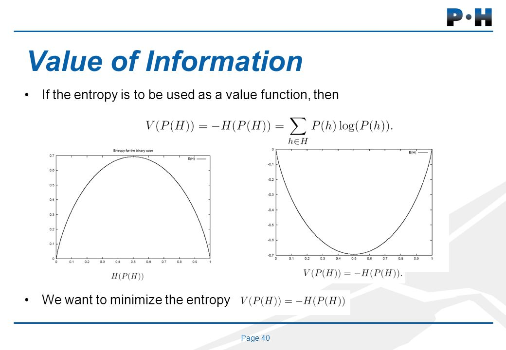 Page 40 Value of Information If the entropy is to be used as a value function, then We want to minimize the entropy