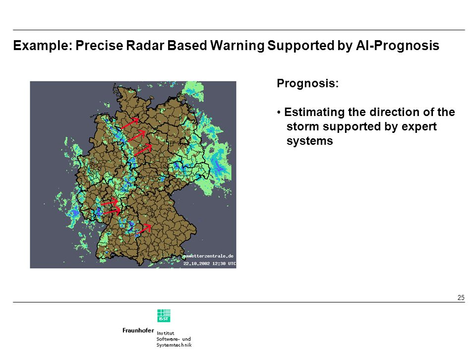 25 Example: Precise Radar Based Warning Supported by AI-Prognosis Prognosis: Estimating the direction of the storm supported by expert systems