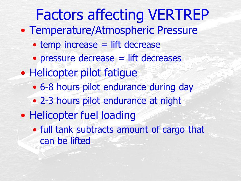 Factors affecting VERTREP Temperature/Atmospheric Pressure temp increase = lift decrease pressure decrease = lift decreases Helicopter pilot fatigue 6