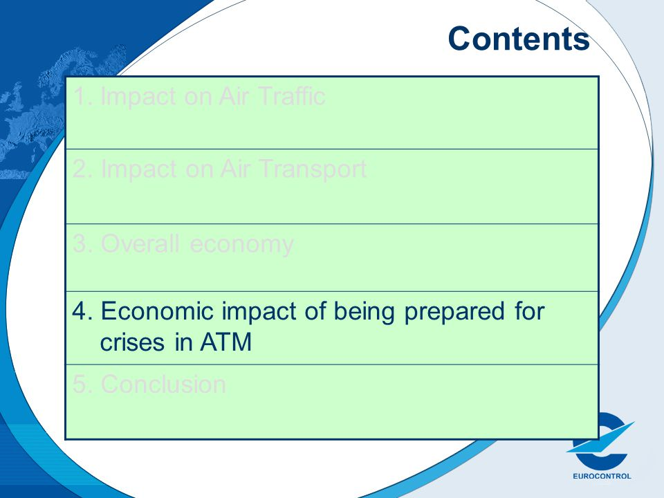 Contents 1.Impact on Air Traffic 2. Impact on Air Transport 3.