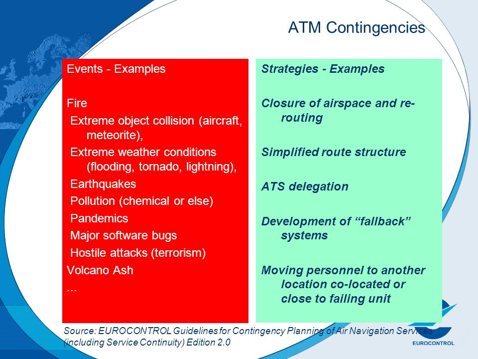 Source: EUROCONTROL Guidelines for Contingency Planning of Air Navigation Services (including Service Continuity) Edition 2.0 ATM Contingencies Events