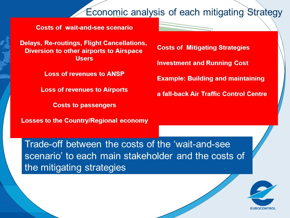 Economic analysis of each mitigating Strategy Trade-off between the costs of the wait-and-see scenario to each main stakeholder and the costs of the mitigating strategies Costs of wait-and-see scenario Delays, Re-routings, Flight Cancellations, Diversion to other airports to Airspace Users Loss of revenues to ANSP Loss of revenues to Airports Costs to passengers Losses to the Country/Regional economy Costs of Mitigating Strategies Investment and Running Cost Example: Building and maintaining a fall-back Air Traffic Control Centre