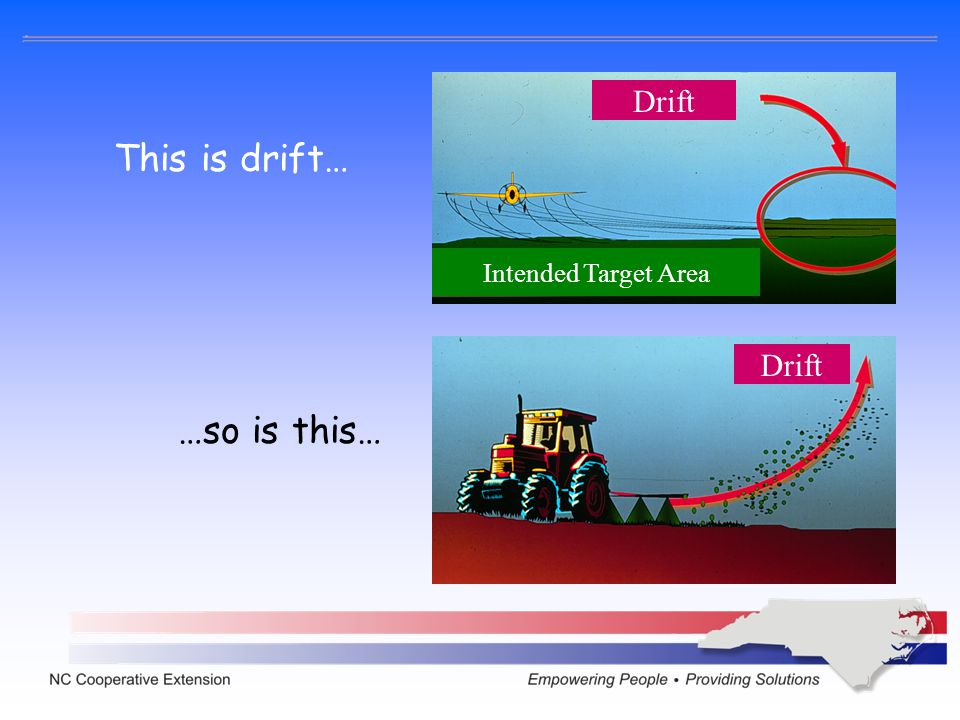 Intended Target Area Drift This is drift… …so is this…
