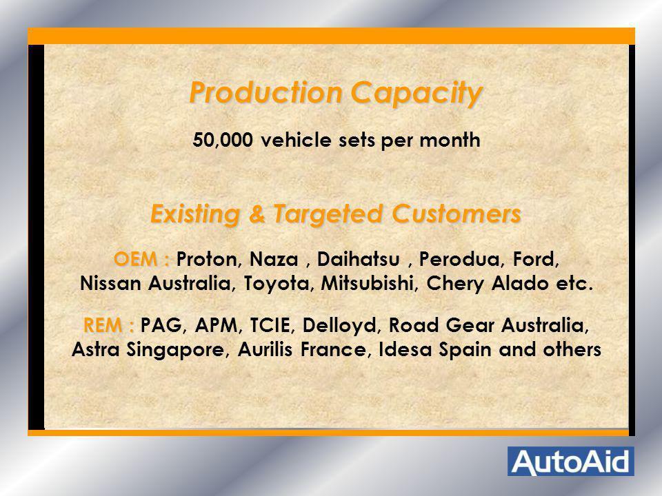 Production Capacity 50,000 vehicle sets per month Existing & Targeted Customers OEM : OEM : Proton, Naza, Daihatsu, Perodua, Ford, Nissan Australia, T