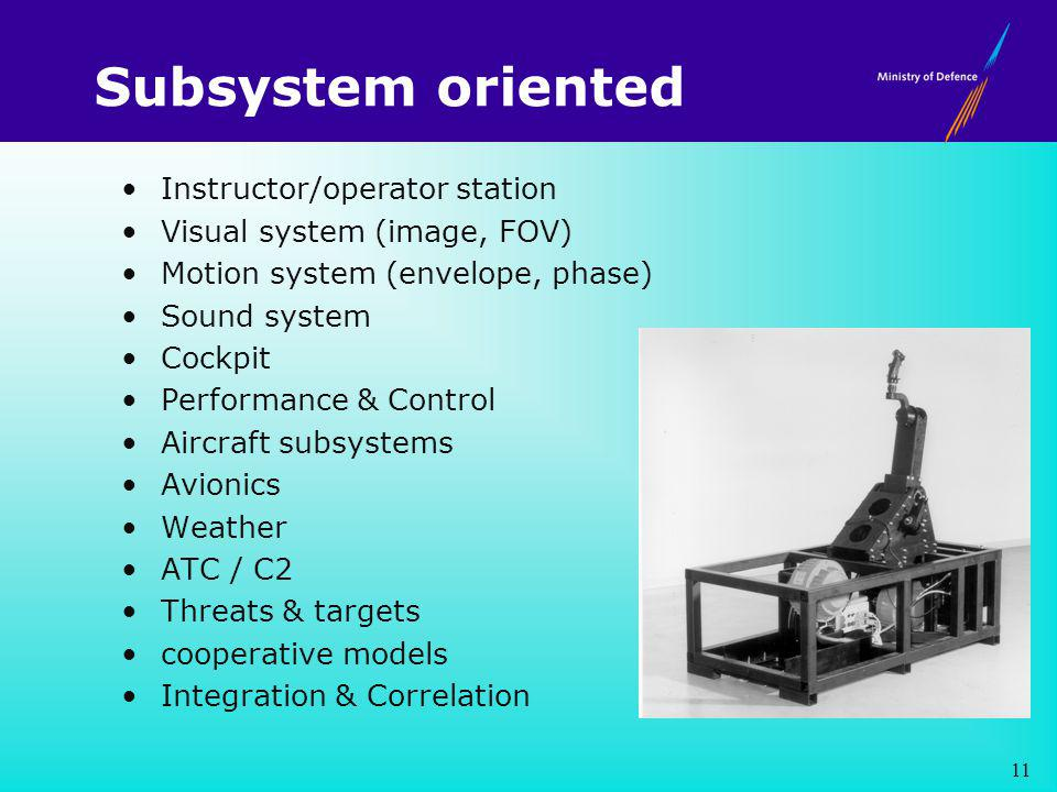Subsystem oriented Instructor/operator station Visual system (image, FOV) Motion system (envelope, phase) Sound system Cockpit Performance & Control Aircraft subsystems Avionics Weather ATC / C2 Threats & targets cooperative models Integration & Correlation 11