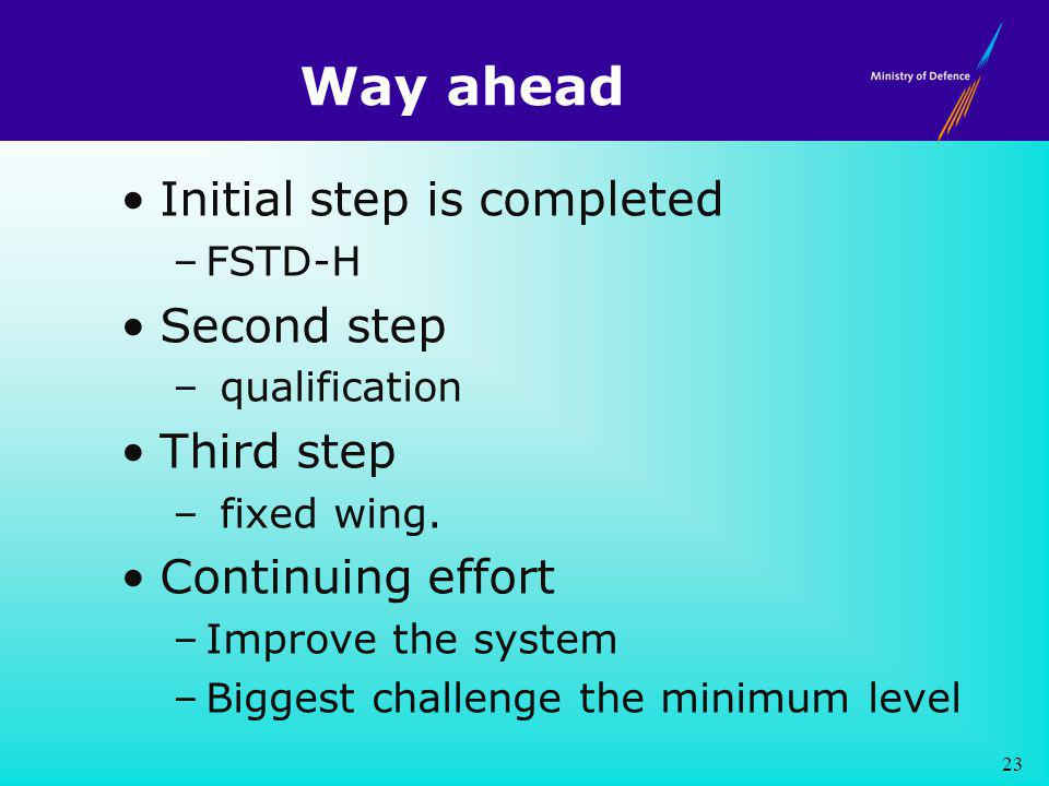 Way ahead Initial step is completed –FSTD-H Second step – qualification Third step – fixed wing.