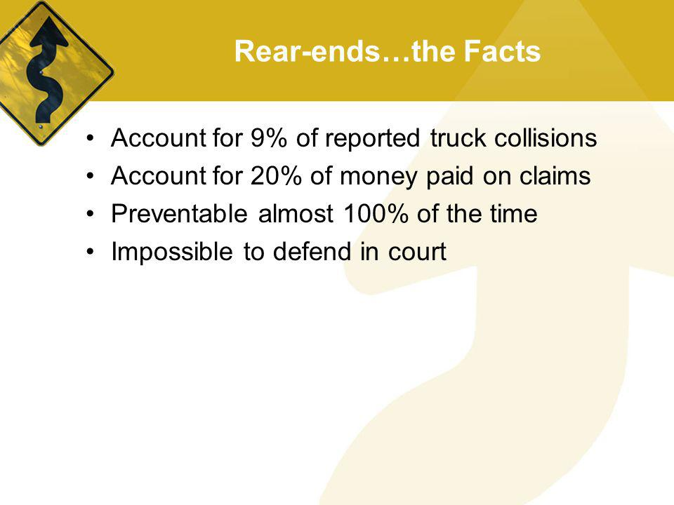 Rear-ends…the Facts Account for 9% of reported truck collisions Account for 20% of money paid on claims Preventable almost 100% of the time Impossible