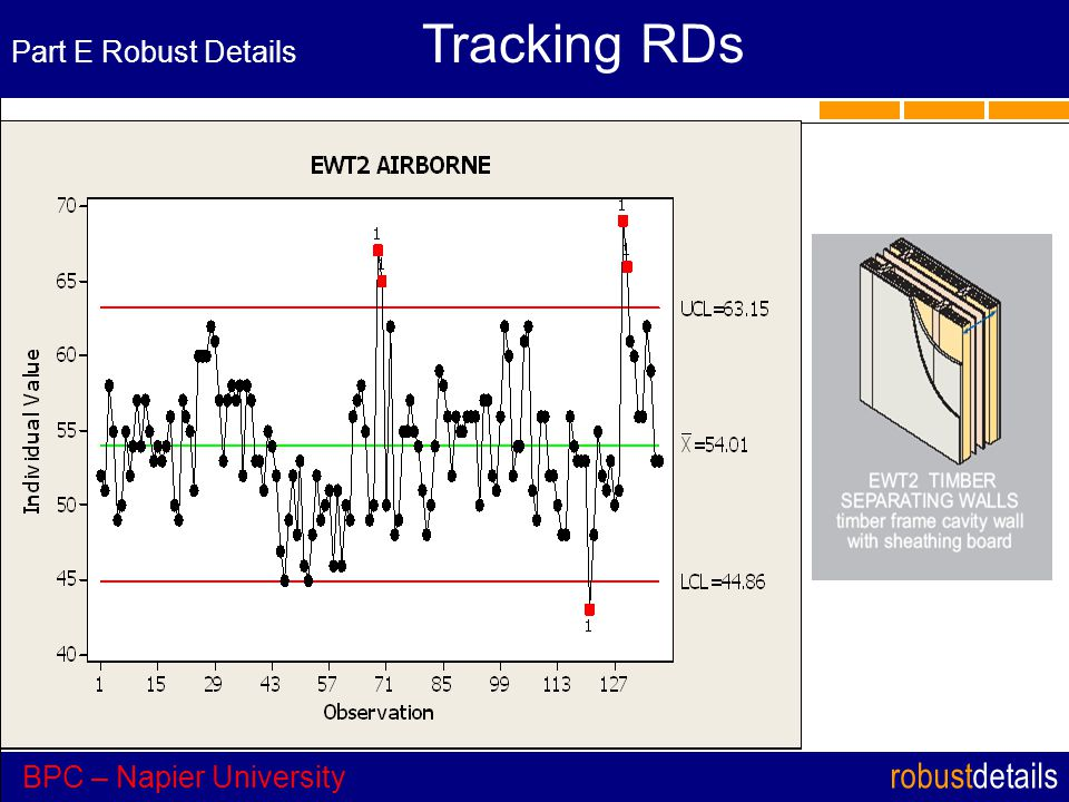 robustdetails Part E Robust Details Tracking RDs BPC – Napier University
