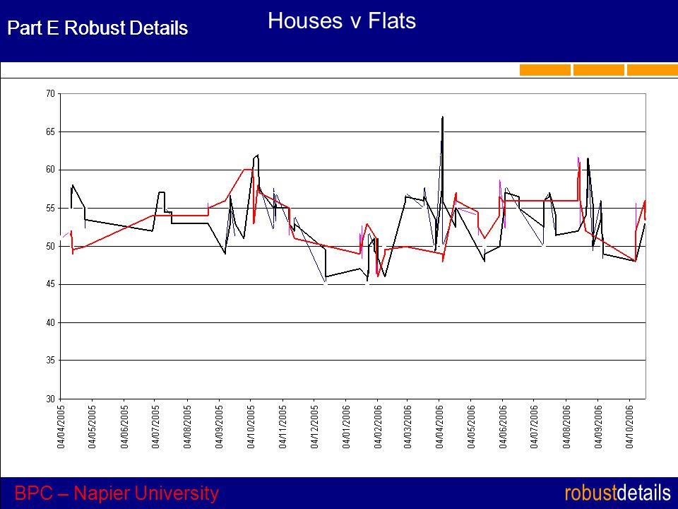 robustdetails Part E Robust Details Houses v Flats BPC – Napier University