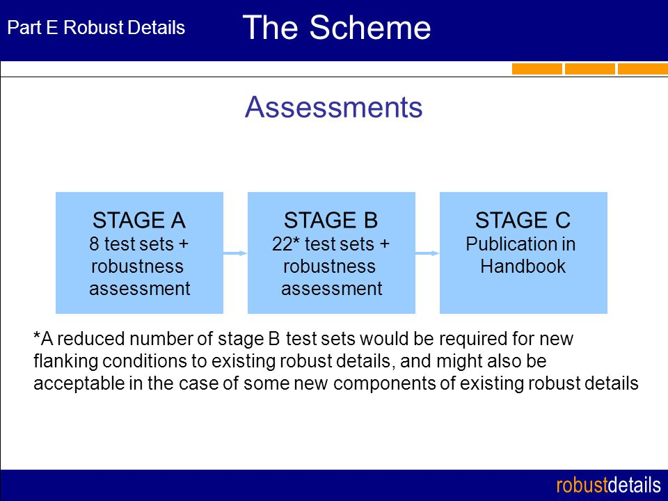 robustdetails Assessments Part E Robust Details The Scheme STAGE A 8 test sets + robustness assessment STAGE B 22* test sets + robustness assessment STAGE C Publication in Handbook *A reduced number of stage B test sets would be required for new flanking conditions to existing robust details, and might also be acceptable in the case of some new components of existing robust details