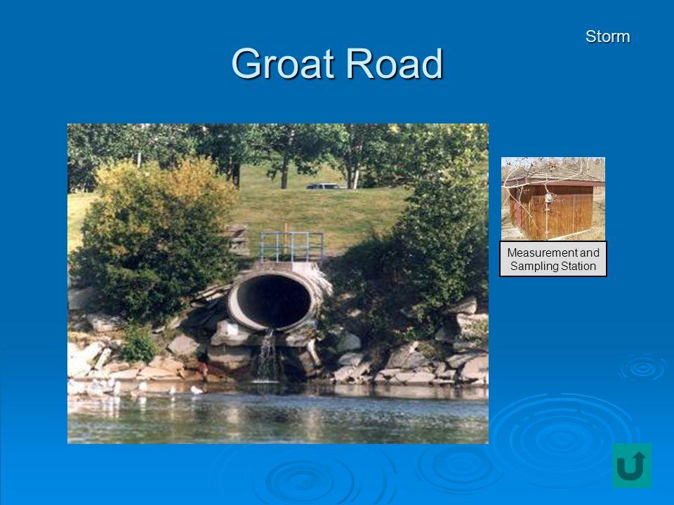Groat Road Storm Measurement and Sampling Station