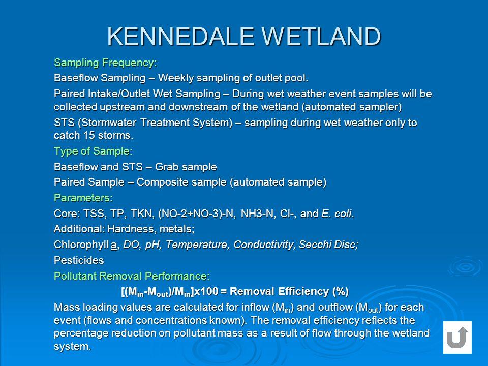 KENNEDALE WETLAND Sampling Frequency: Baseflow Sampling – Weekly sampling of outlet pool. Paired Intake/Outlet Wet Sampling – During wet weather event
