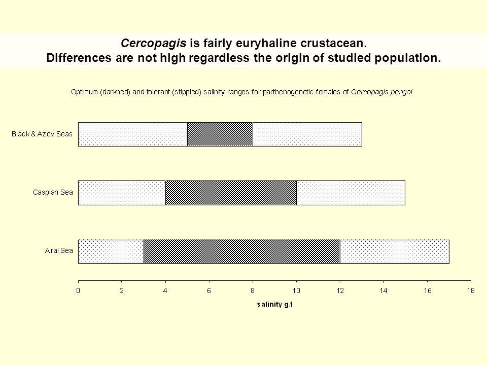 Cercopagis is fairly euryhaline crustacean.