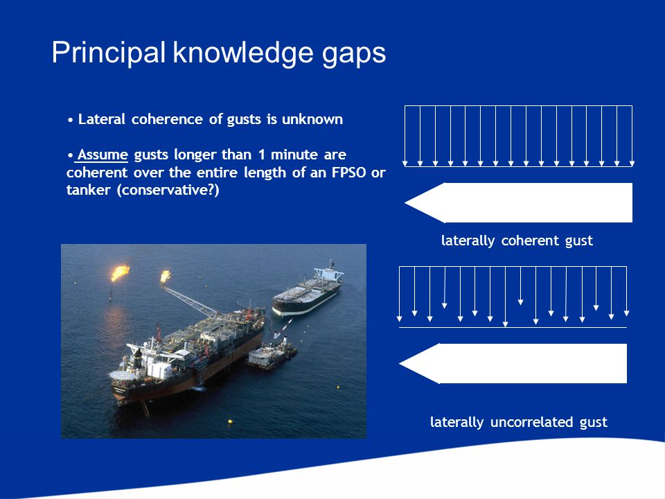 Principal knowledge gaps Lateral coherence of gusts is unknown Assume gusts longer than 1 minute are coherent over the entire length of an FPSO or tanker (conservative ) laterally coherent gust laterally uncorrelated gust