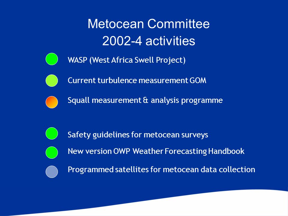 WASP (West Africa Swell Project) Current turbulence measurement GOM Squall measurement & analysis programme Safety guidelines for metocean surveys New version OWP Weather Forecasting Handbook Programmed satellites for metocean data collection Metocean Committee 2002-4 activities