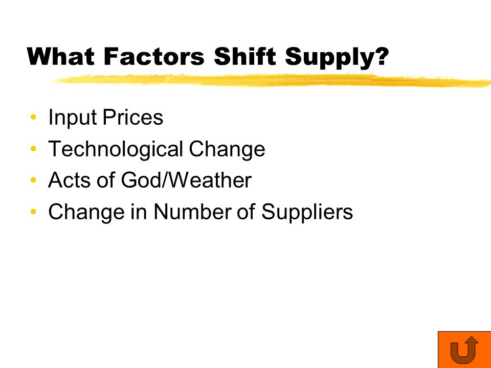 What Factors Shift Supply.