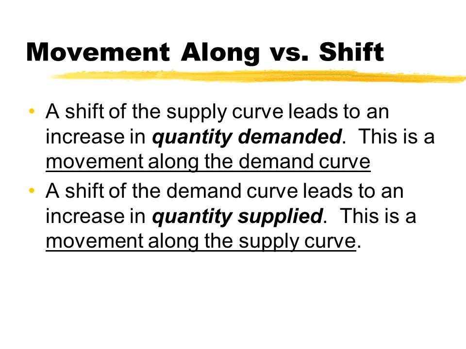 Movement Along vs.Shift A shift of the supply curve leads to an increase in quantity demanded.