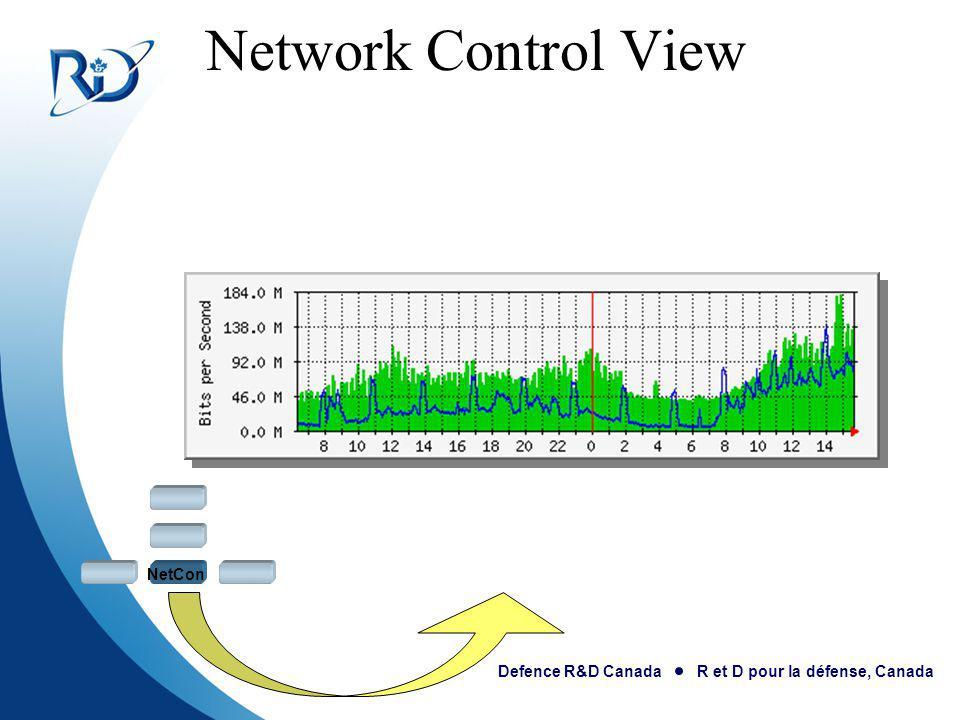 Defence R&D Canada R et D pour la défense, Canada Network Control View NetCon
