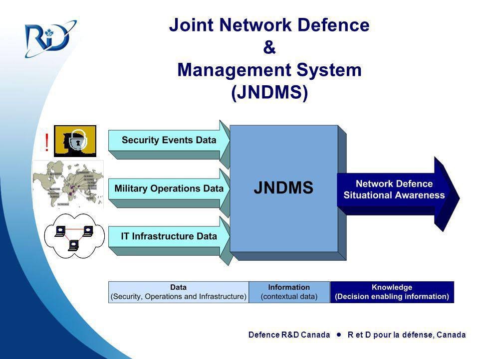Defence R&D Canada R et D pour la défense, Canada Joint Network Defence & Management System (JNDMS)