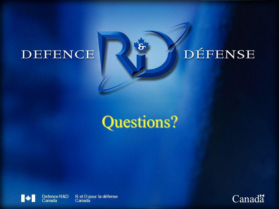 Defence R&D Canada R et D pour la défense Canada Questions?